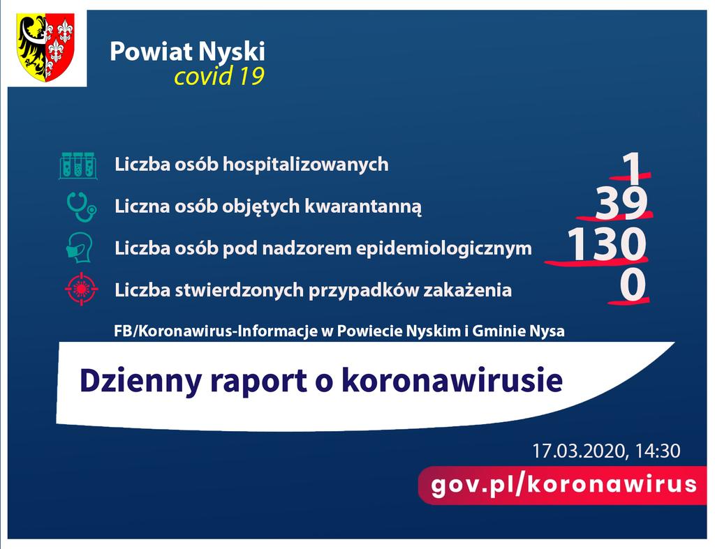 Koronawirus Starostwo raport dzienny17.03.jpeg