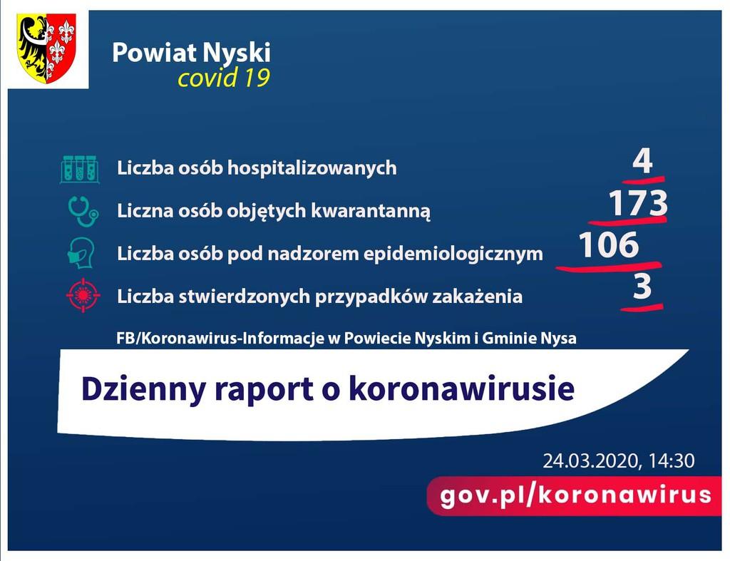 Raport 24.03.jpeg