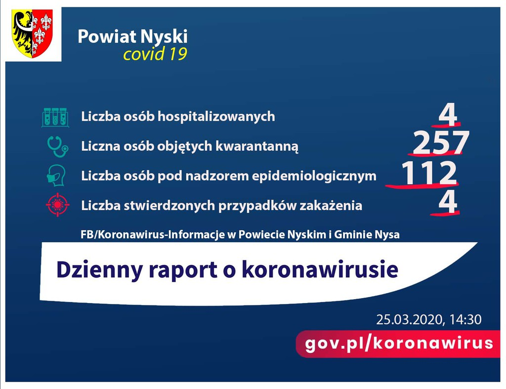 Raport 25.03.jpeg