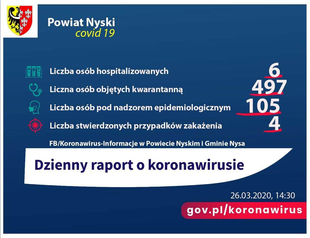 Raport 26.03.jpeg