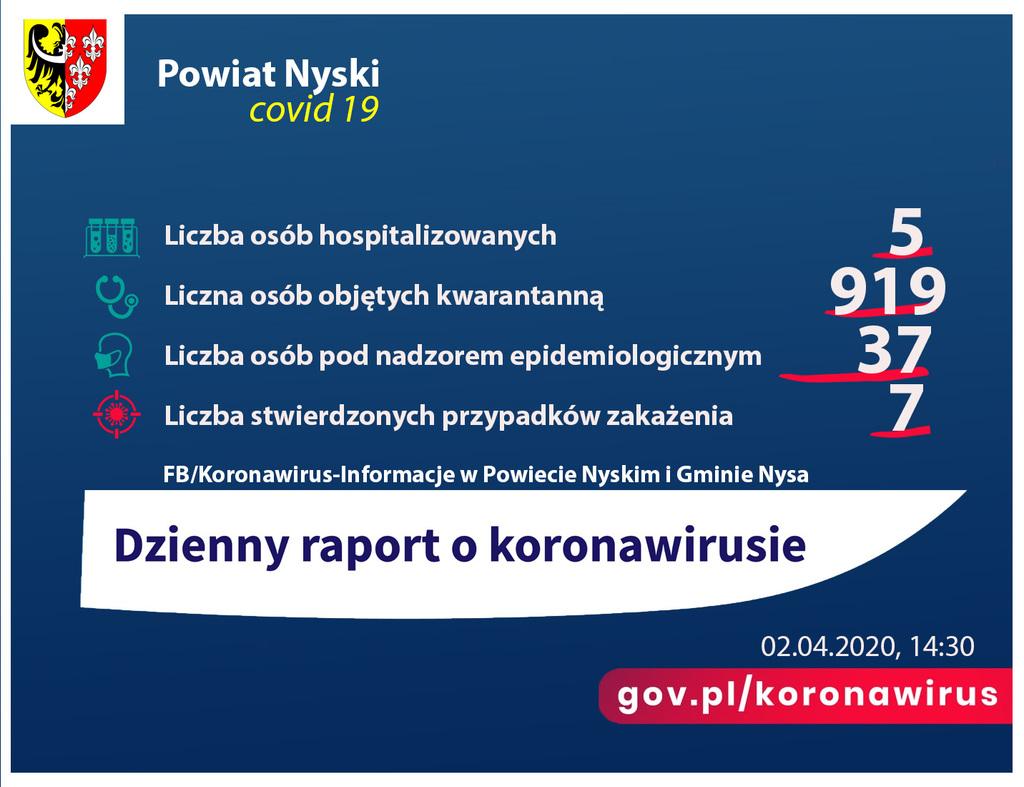 Raport 02.04.jpeg