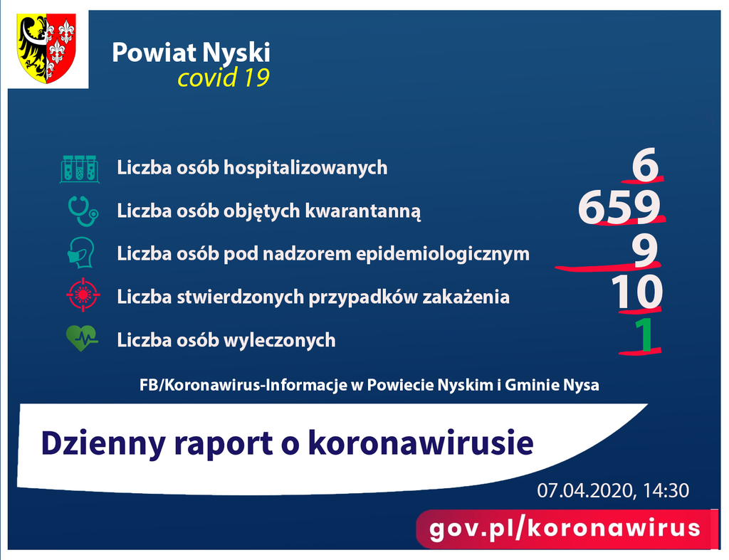 Raport 07.04.jpeg