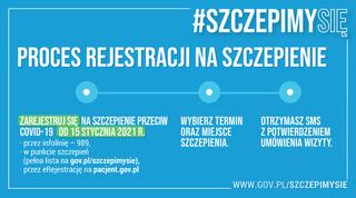 Galeria Narodowy Program Szczepień